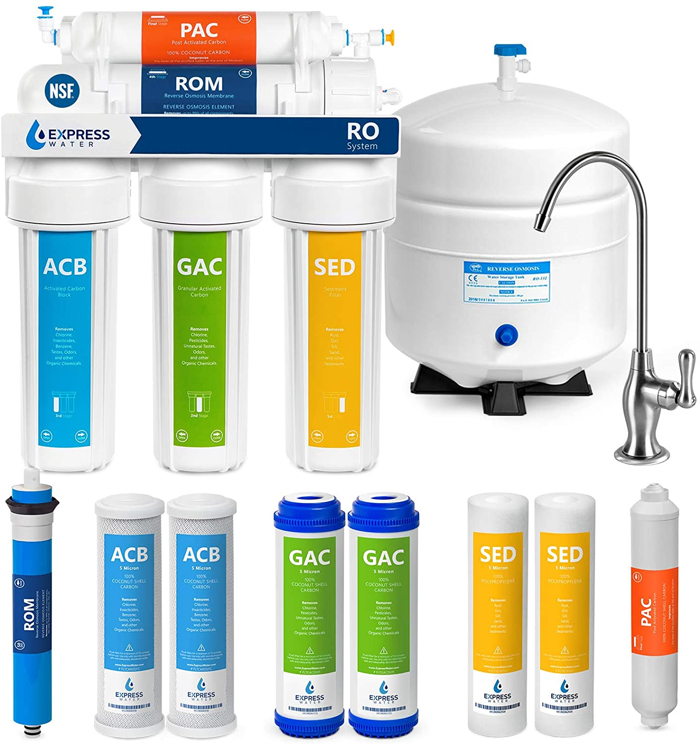 BEST WATER FILTER SYSTEM IN 2020 Review and Guide